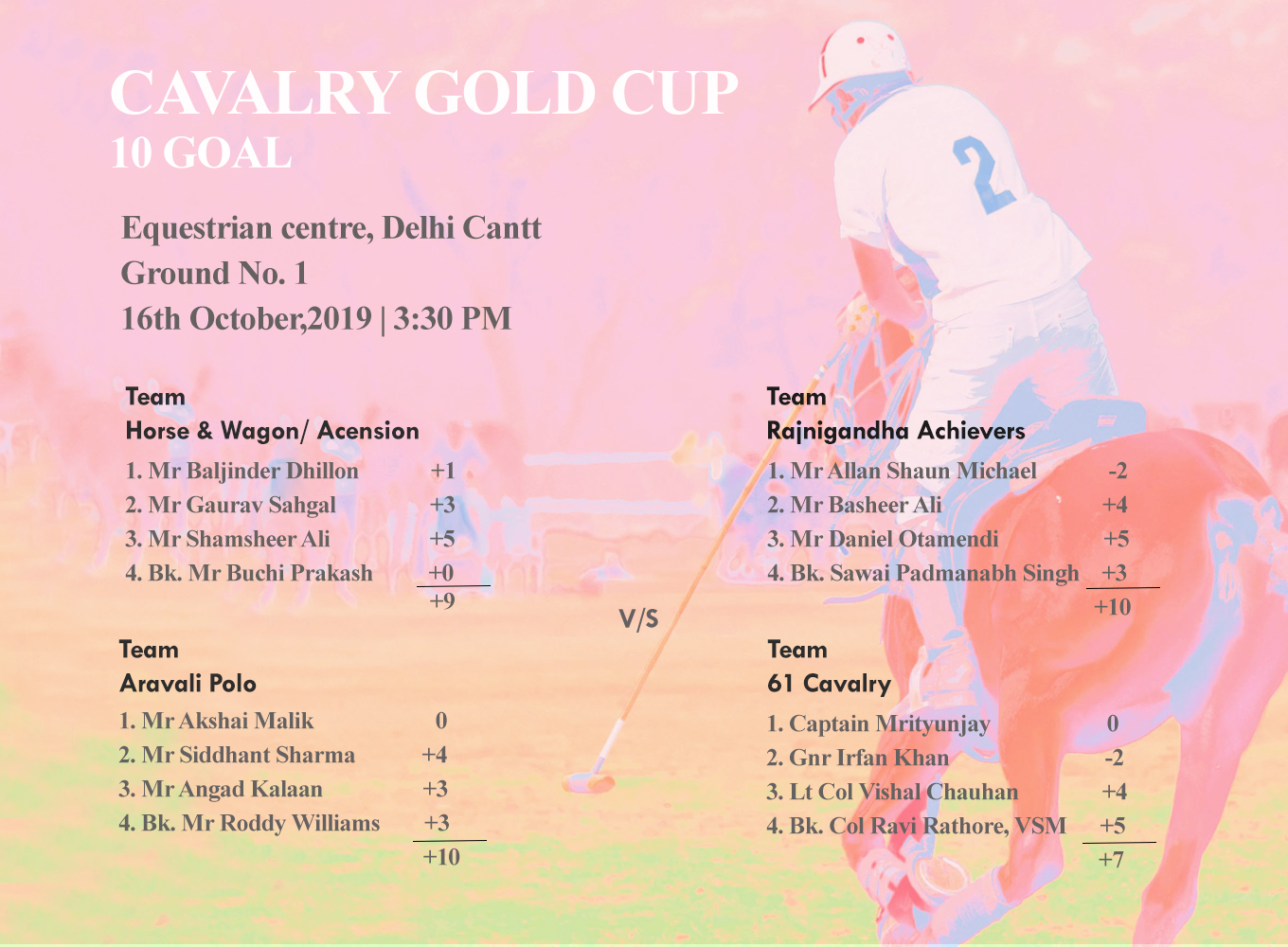 Cavalry Gold Cup- Progressing Into Day II