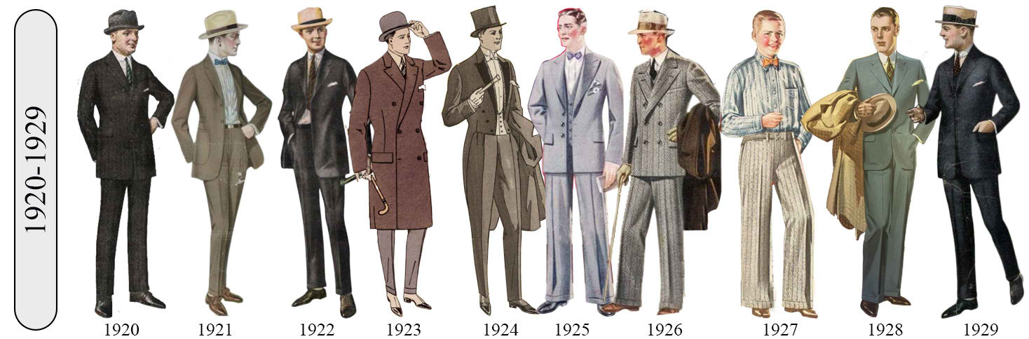 100 years of men's fashion