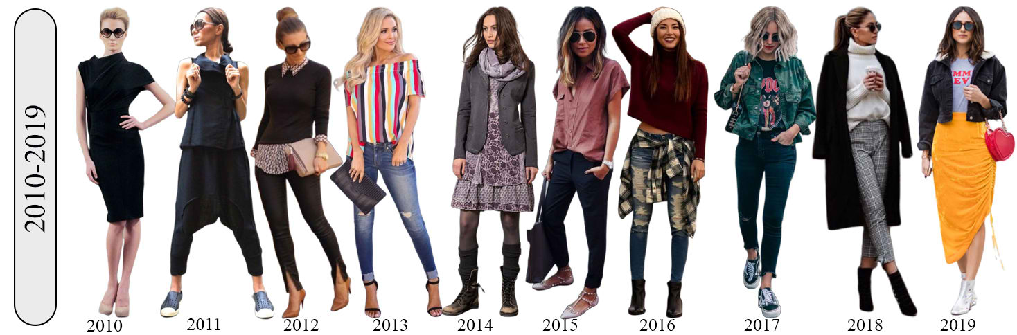 100 years of women's fashions