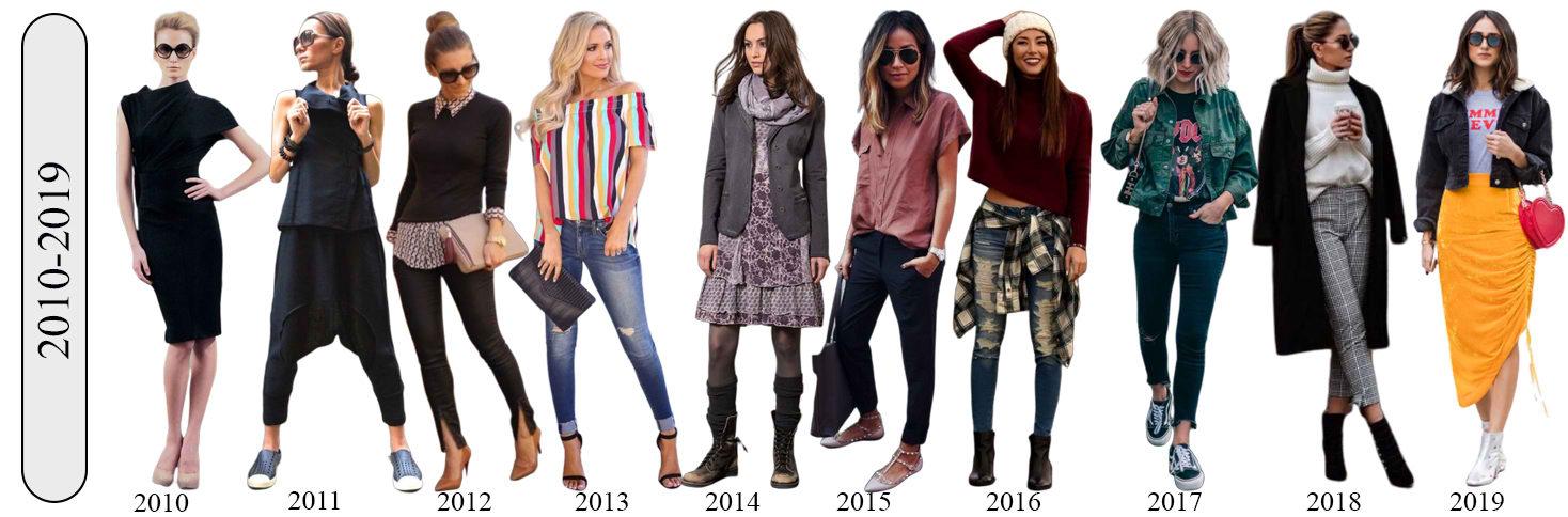 100 years of women's fashions