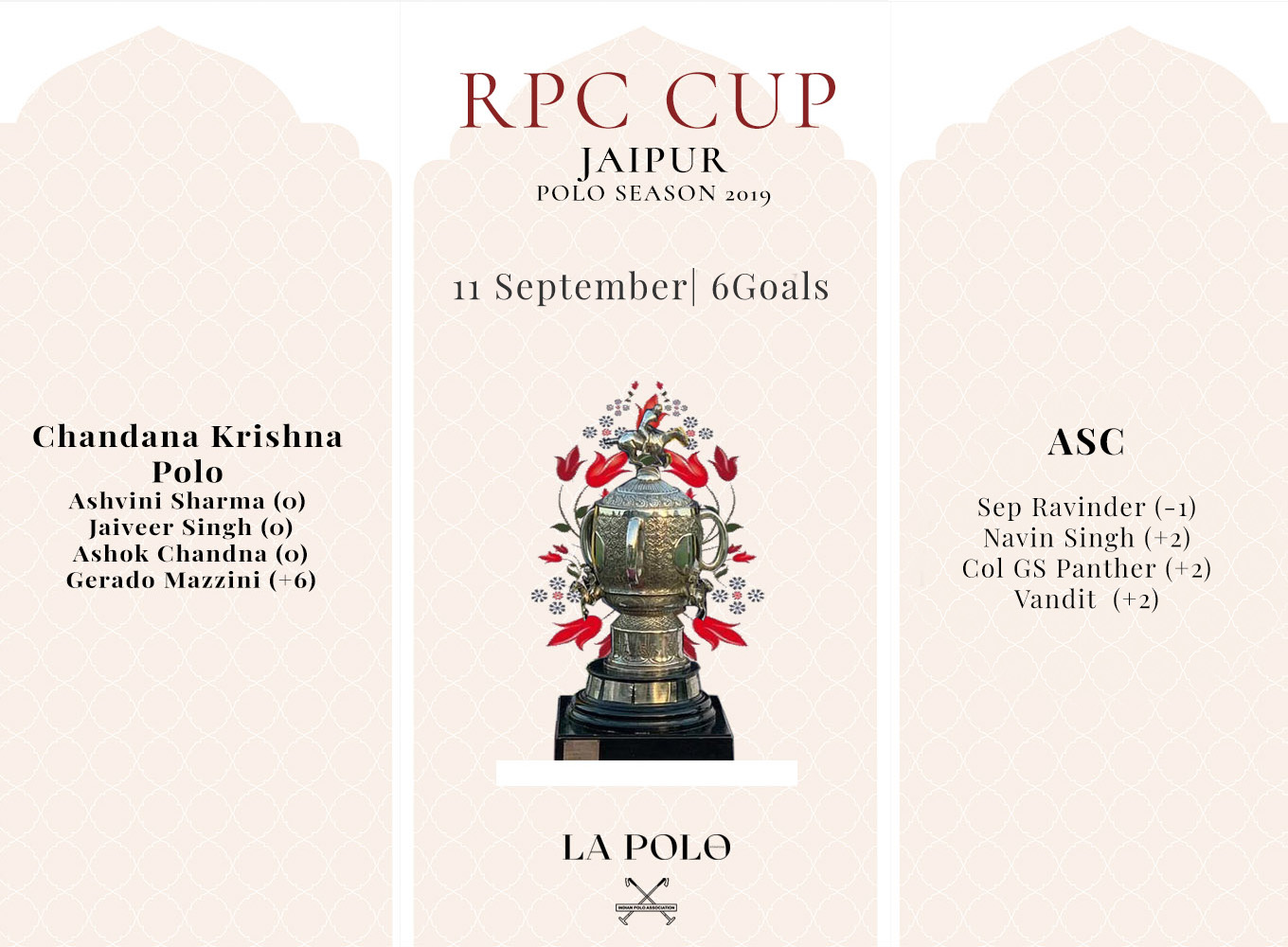 jaipur polo season 2019