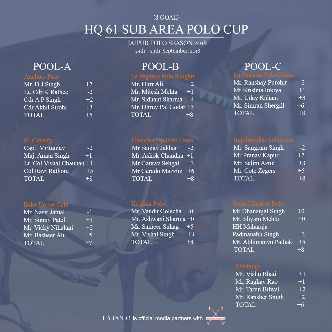 Regional President's Cup at Houston Polo Club,Northrup Knox Cup,HQ 61 SUB AREA POLO CUP., 61 Cavalry Polo Club,Indian Polo Season