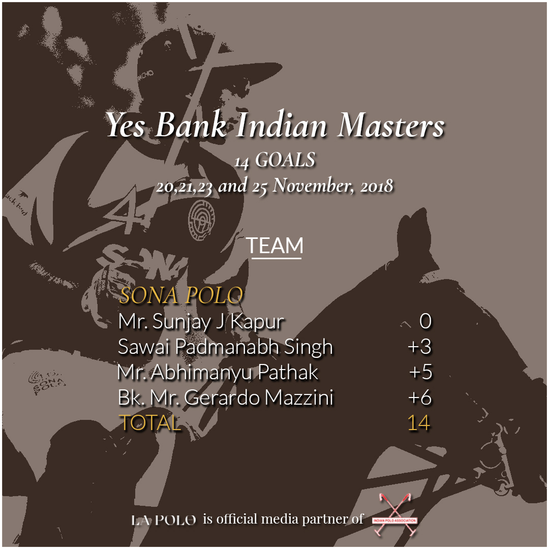 Delhi Polo Season, indian master draw, Delhi, Jaipur Polo Ground